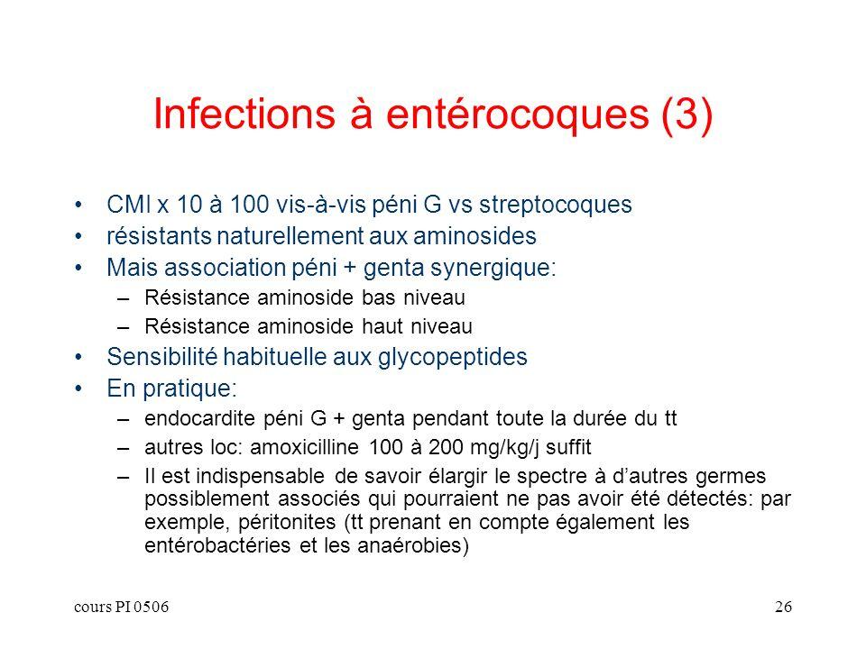 Infections à entérocoques (3)