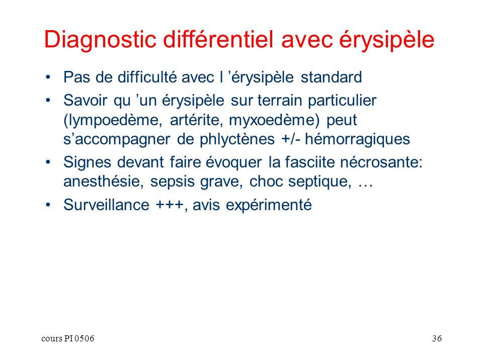 Diagnostic différentiel avec érysipèle