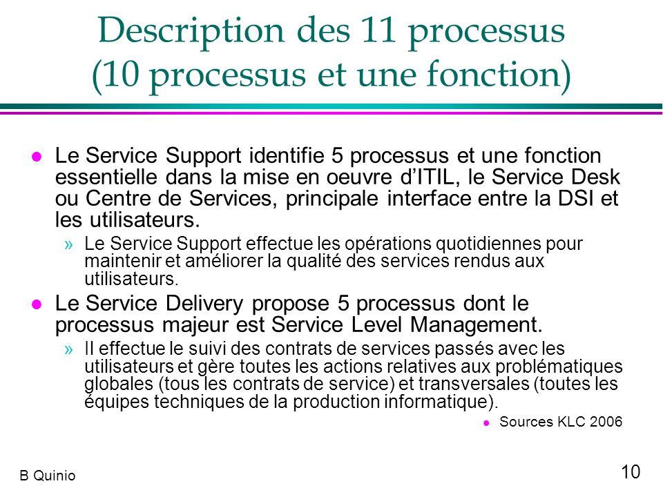 Description des 11 processus (10 processus et une fonction)