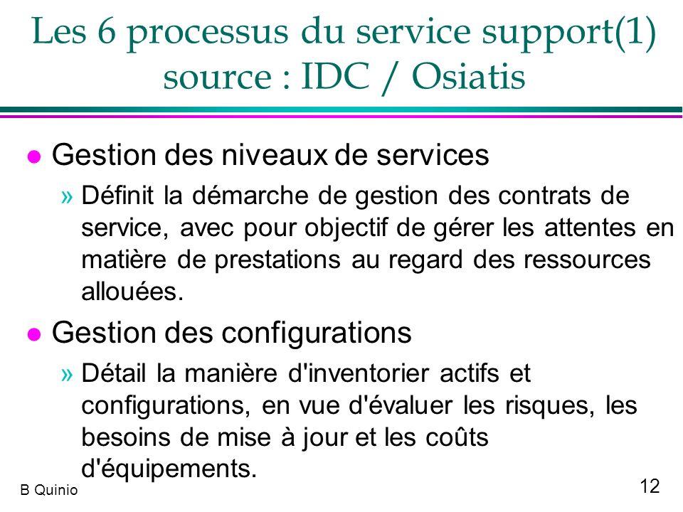 Les 6 processus du service support(1) source : IDC / Osiatis