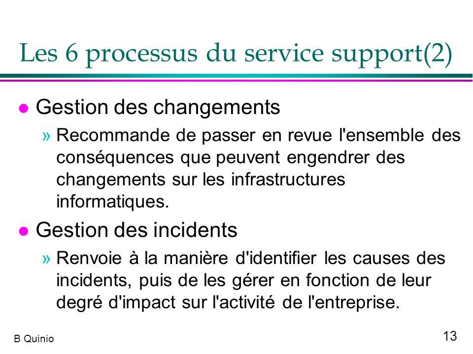 Les 6 processus du service support(2)