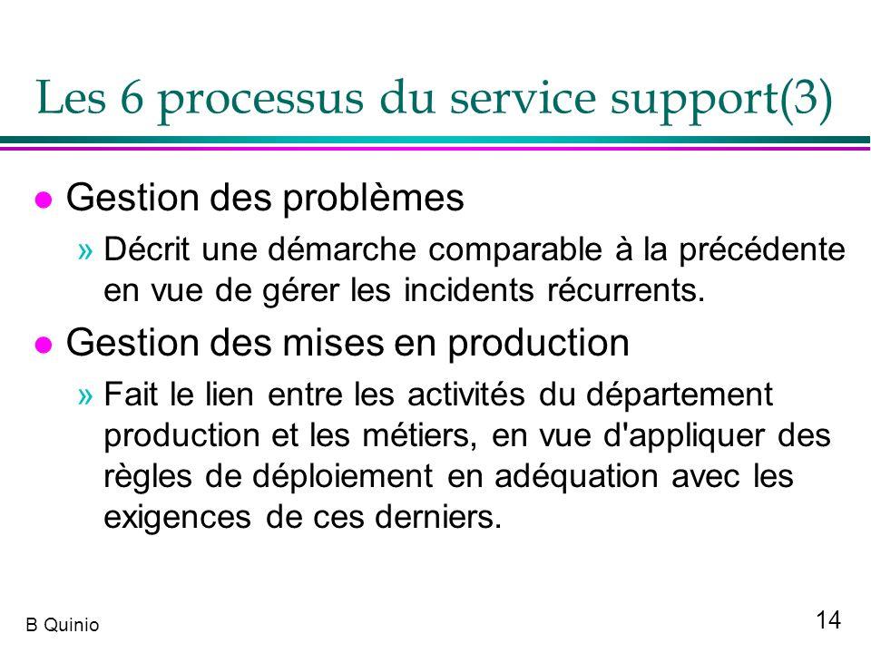 Les 6 processus du service support(3)
