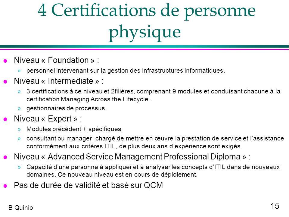 4 Certifications de personne physique