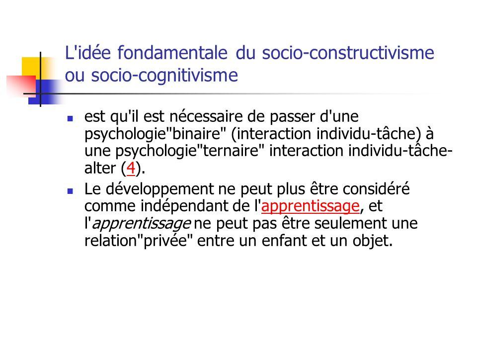 L idée fondamentale du socio-constructivisme ou socio-cognitivisme
