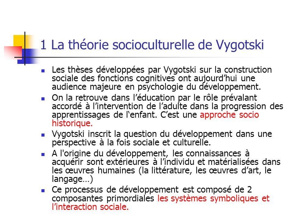1 La théorie socioculturelle de Vygotski