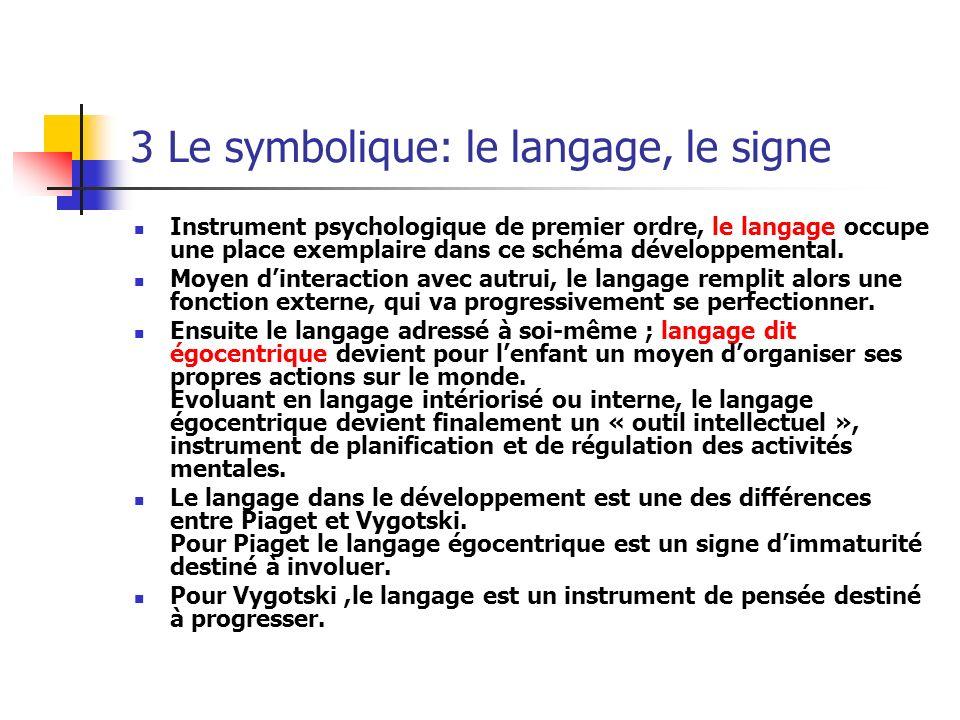 3 Le symbolique: le langage, le signe