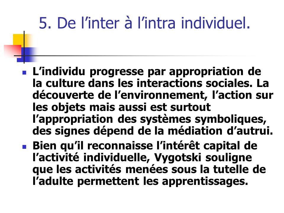 5. De l'inter à l'intra individuel.