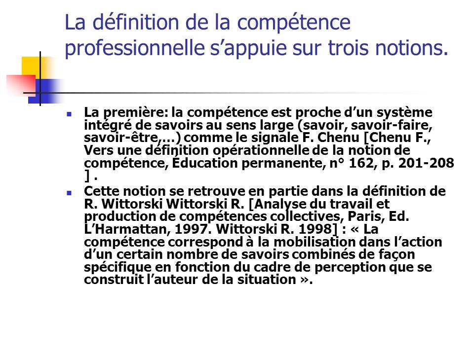 La définition de la compétence professionnelle s'appuie sur trois notions.