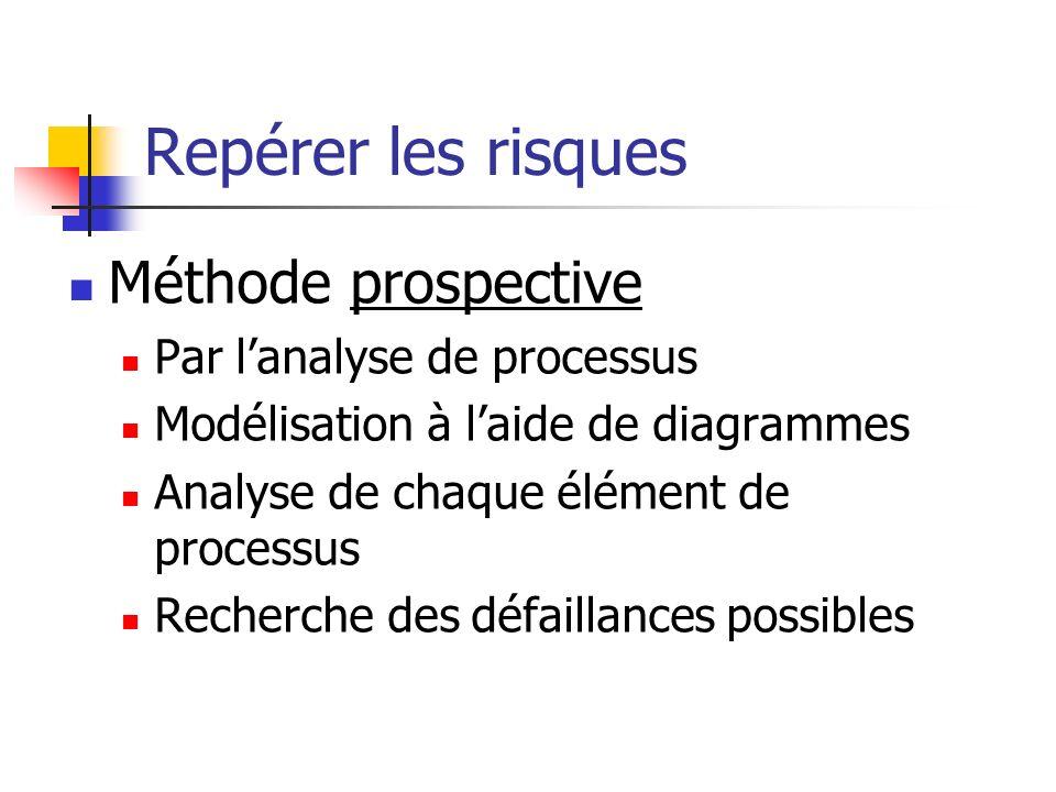 Repérer les risques Méthode prospective Par l'analyse de processus