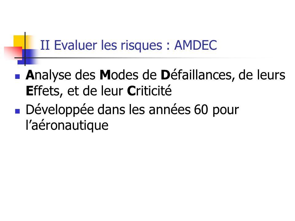 II Evaluer les risques : AMDEC