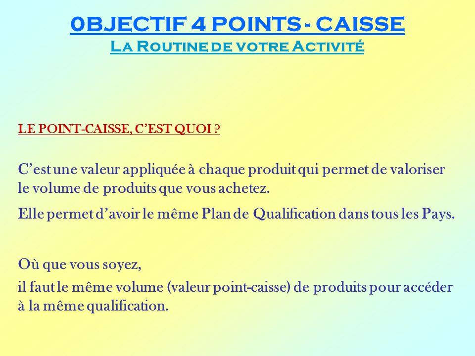 0BJECTIF 4 POINTS - CAISSE La Routine de votre Activité