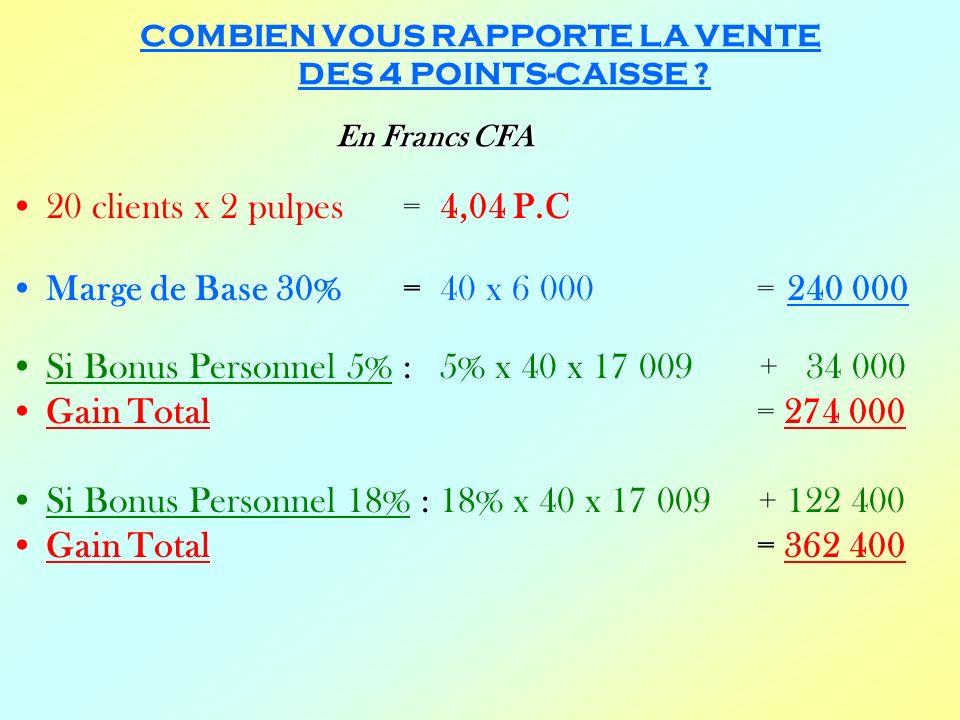 COMBIEN VOUS RAPPORTE LA VENTE DES 4 POINTS-CAISSE En Francs CFA