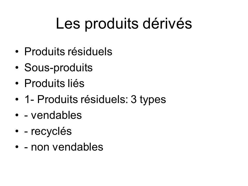 Les produits dérivés Produits résiduels Sous-produits Produits liés