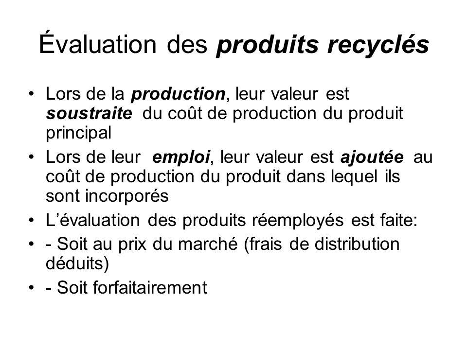 Évaluation des produits recyclés
