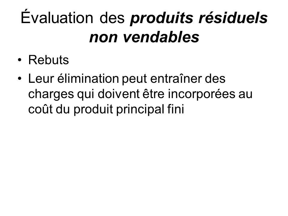 Évaluation des produits résiduels non vendables