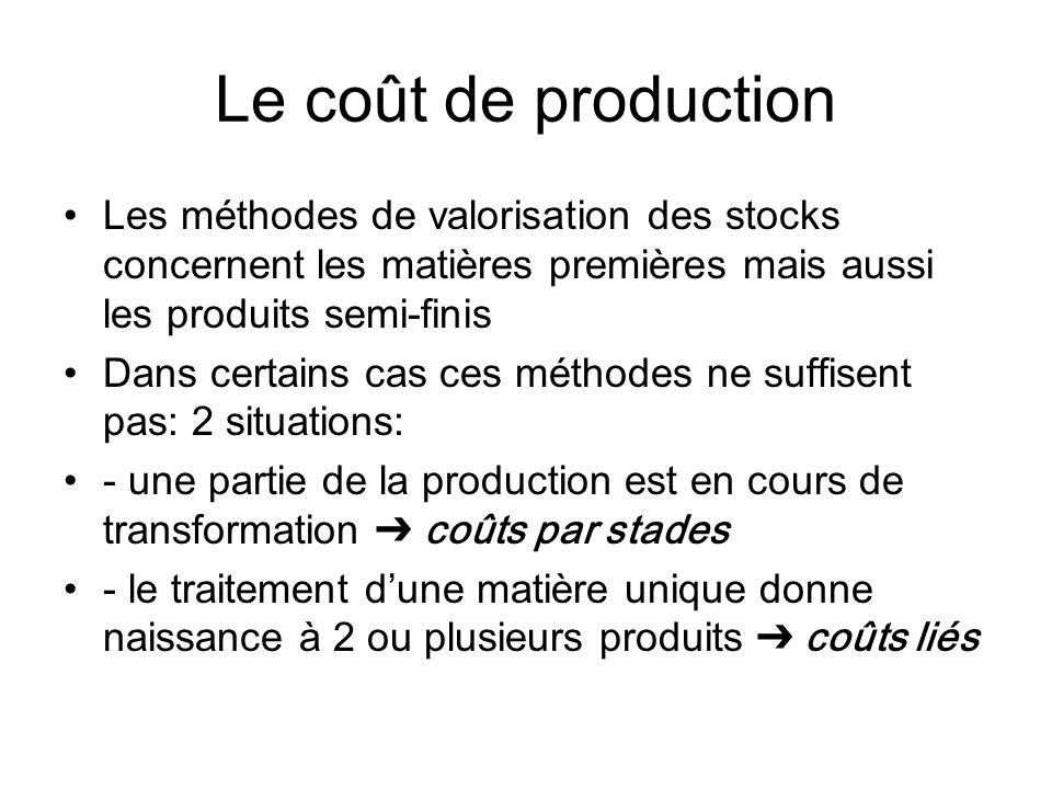 Le coût de production Les méthodes de valorisation des stocks concernent les matières premières mais aussi les produits semi-finis.