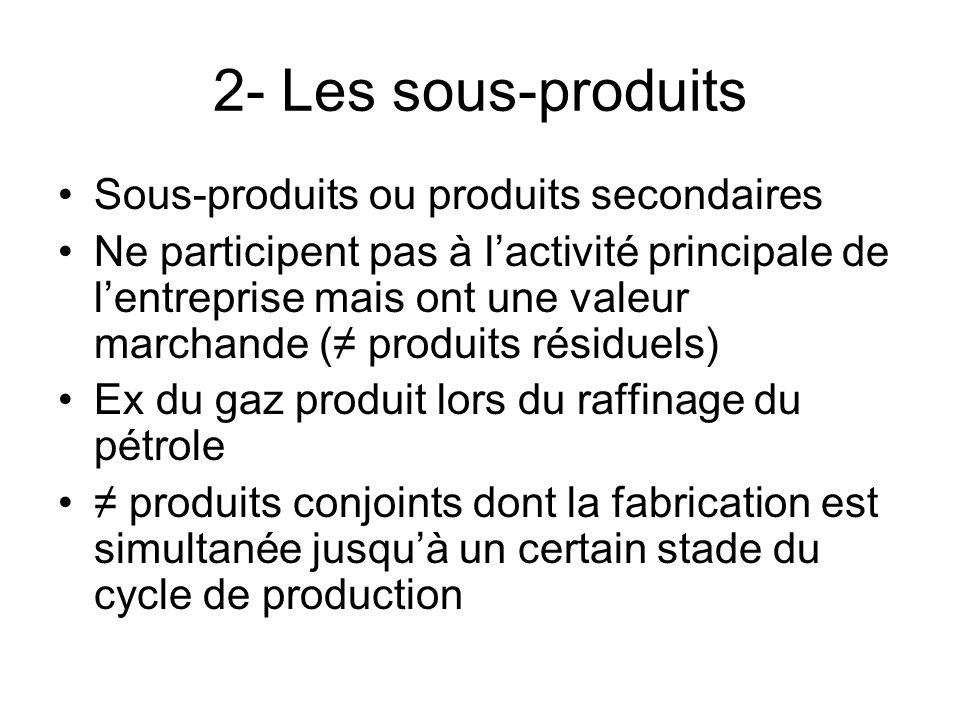 2- Les sous-produits Sous-produits ou produits secondaires