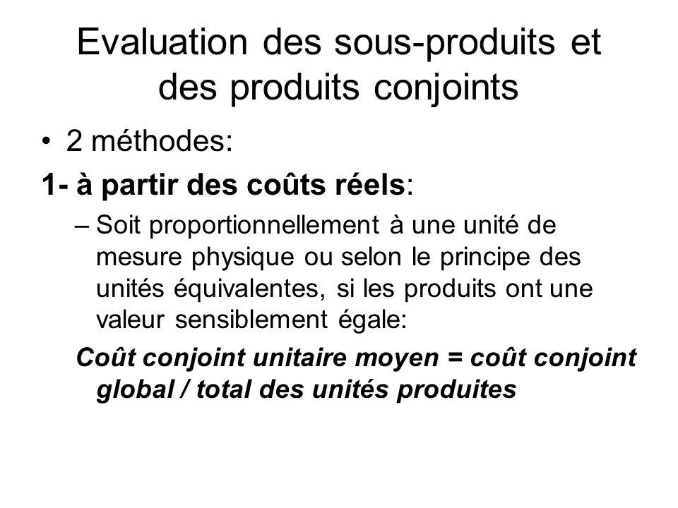 Evaluation des sous-produits et des produits conjoints