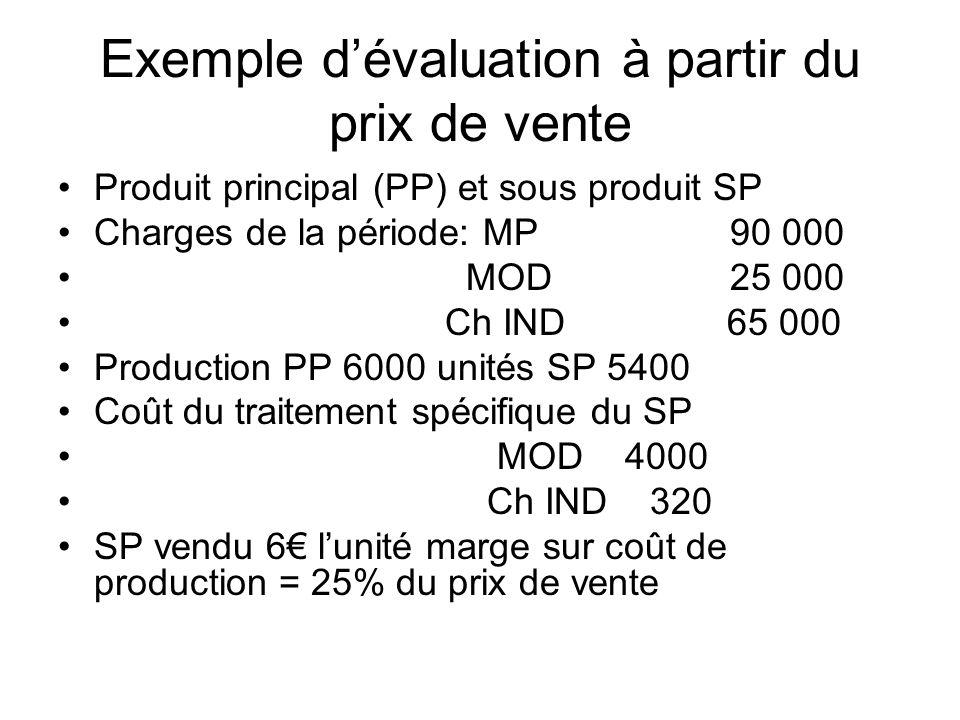 Exemple d'évaluation à partir du prix de vente