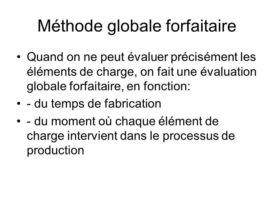 Méthode globale forfaitaire