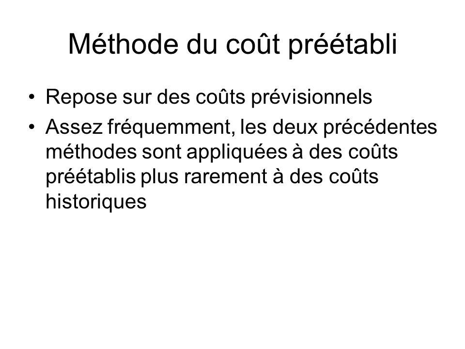 Méthode du coût préétabli