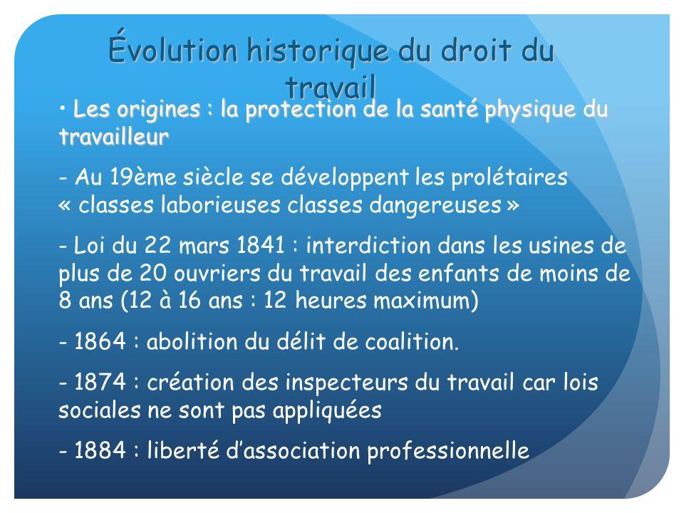 Évolution historique du droit du travail