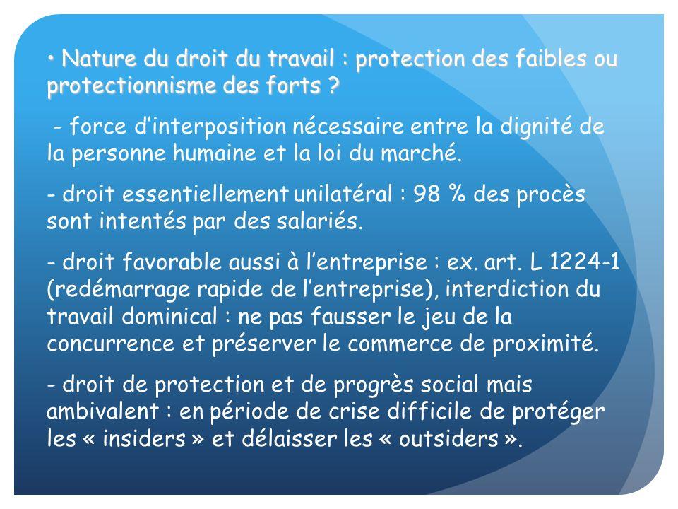 Nature du droit du travail : protection des faibles ou protectionnisme des forts