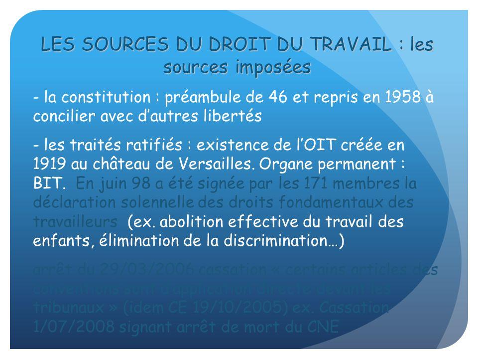 LES SOURCES DU DROIT DU TRAVAIL : les sources imposées