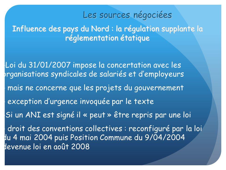 Les sources négociées Influence des pays du Nord : la régulation supplante la réglementation étatique.