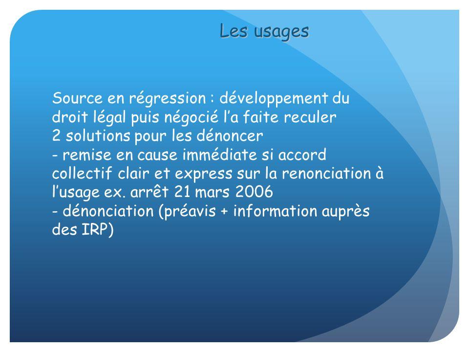 Les usages Source en régression : développement du droit légal puis négocié l'a faite reculer. 2 solutions pour les dénoncer.