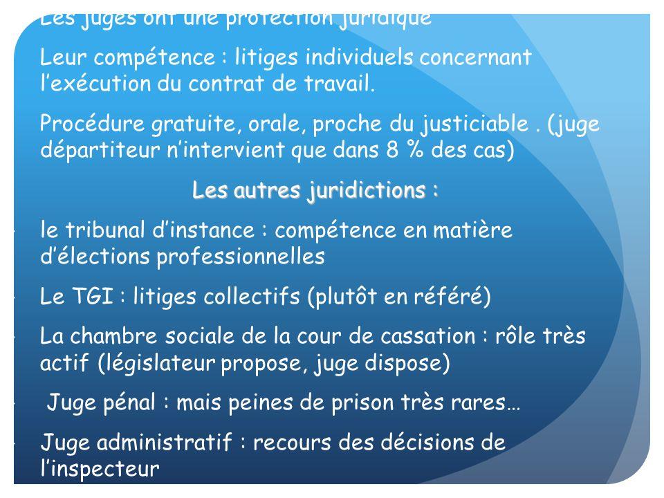 Les autres juridictions :
