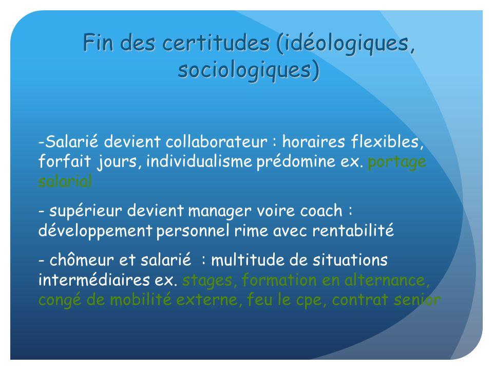 Fin des certitudes (idéologiques, sociologiques)