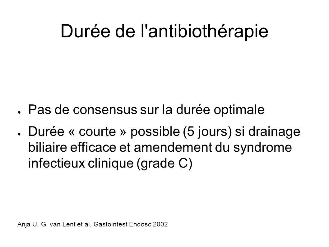 Durée de l antibiothérapie