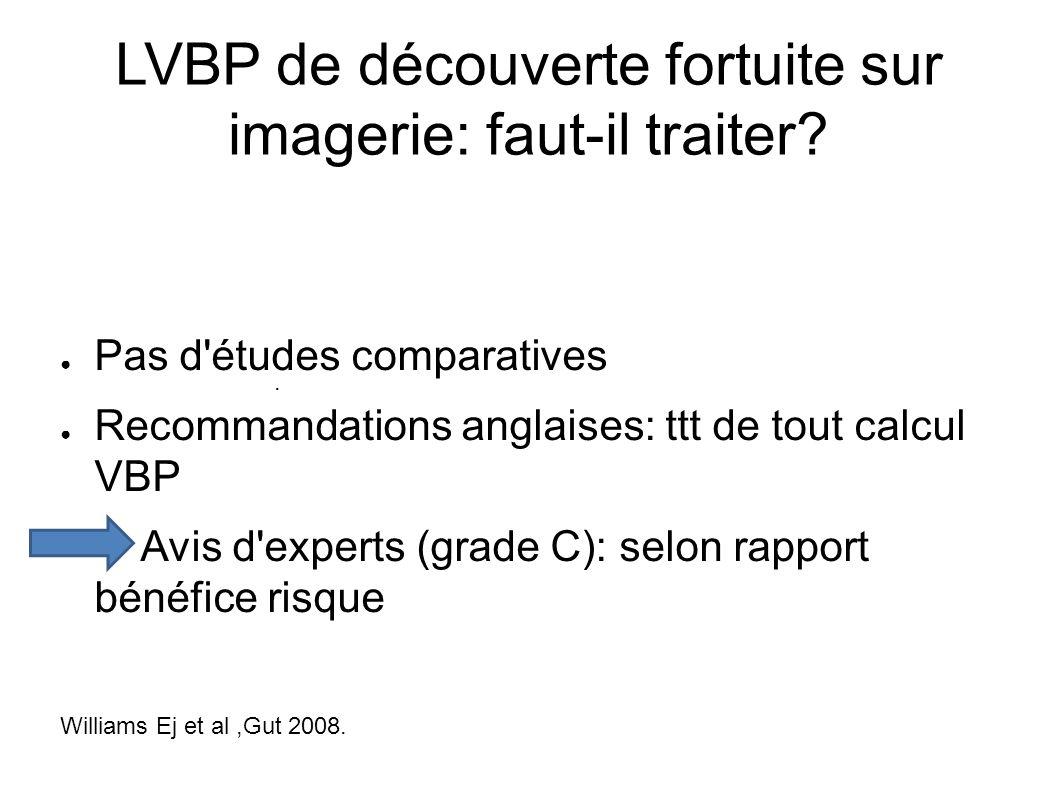LVBP de découverte fortuite sur imagerie: faut-il traiter