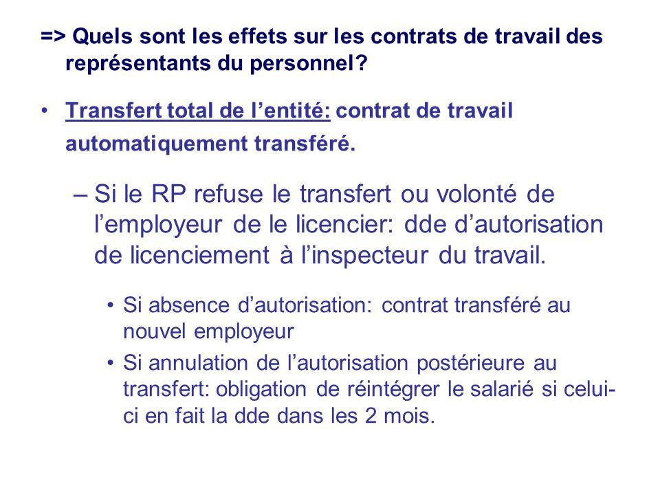 => Quels sont les effets sur les contrats de travail des représentants du personnel