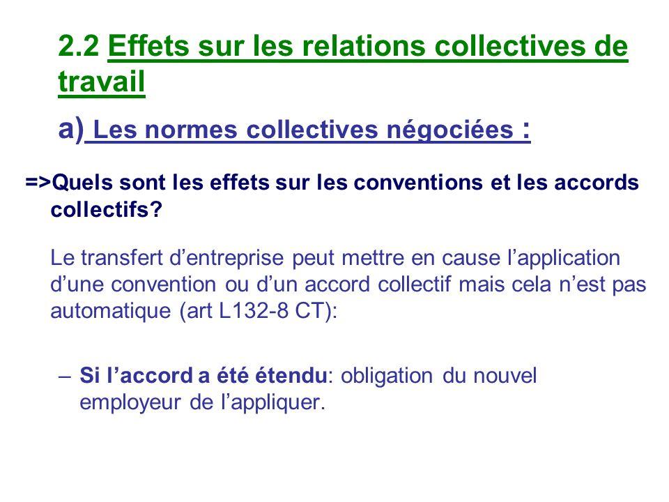 2.2 Effets sur les relations collectives de travail a) Les normes collectives négociées :