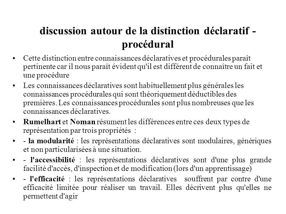 discussion autour de la distinction déclaratif - procédural