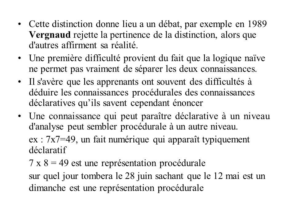 Cette distinction donne lieu a un débat, par exemple en 1989 Vergnaud rejette la pertinence de la distinction, alors que d autres affirment sa réalité.