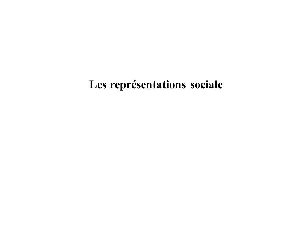 Les représentations sociale