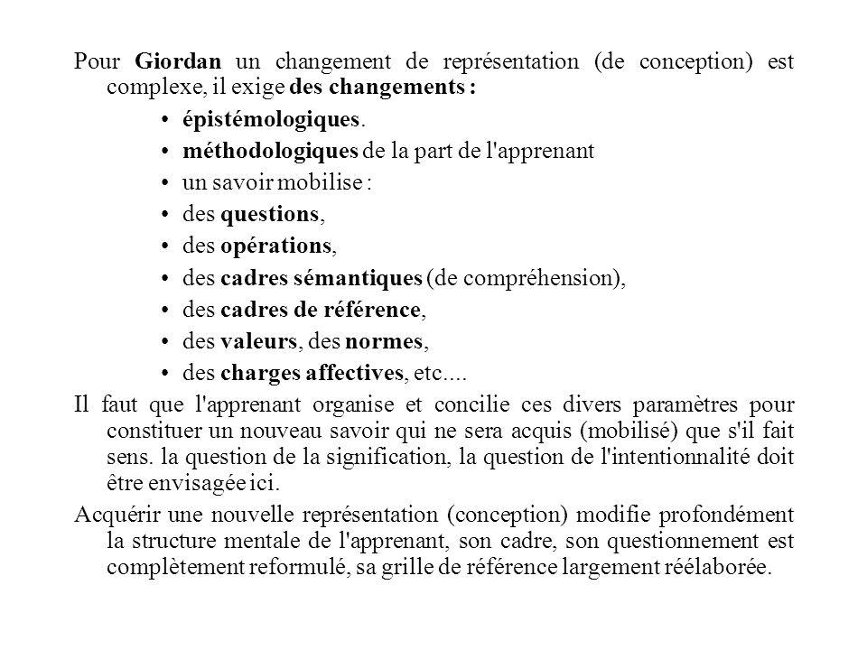 Pour Giordan un changement de représentation (de conception) est complexe, il exige des changements :