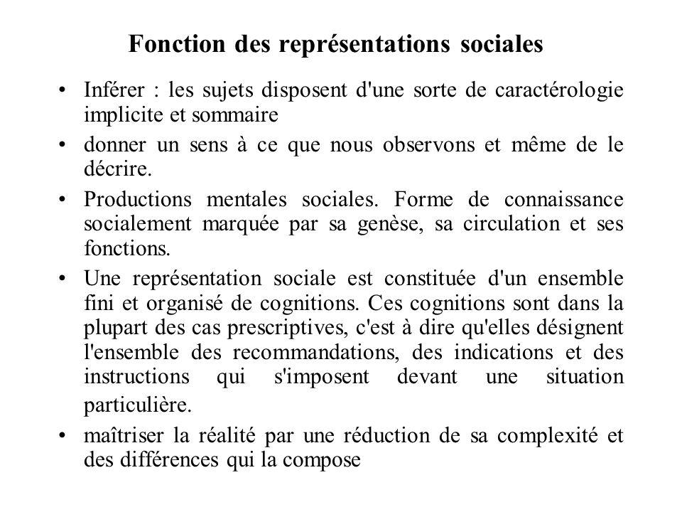 Fonction des représentations sociales