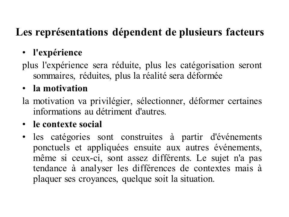 Les représentations dépendent de plusieurs facteurs