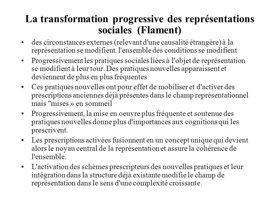 La transformation progressive des représentations sociales (Flament)