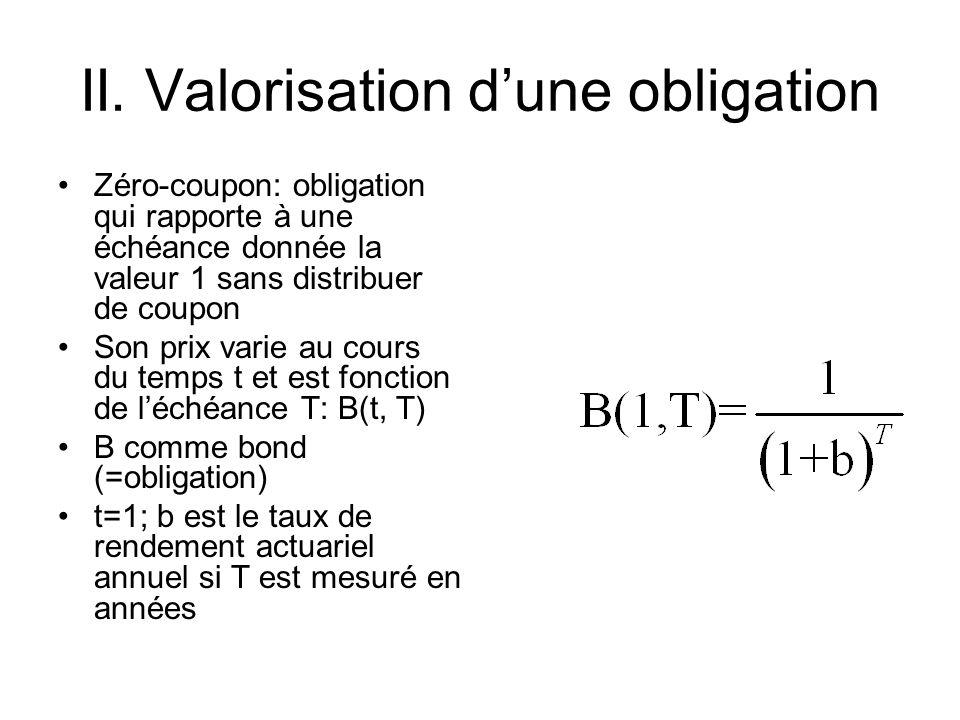 II. Valorisation d'une obligation