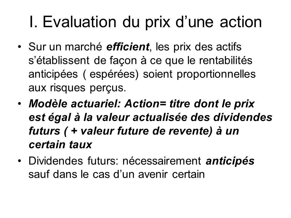 I. Evaluation du prix d'une action