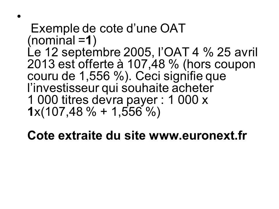 Exemple de cote d'une OAT (nominal =1) Le 12 septembre 2005, l'OAT 4 % 25 avril 2013 est offerte à 107,48 % (hors coupon couru de 1,556 %).