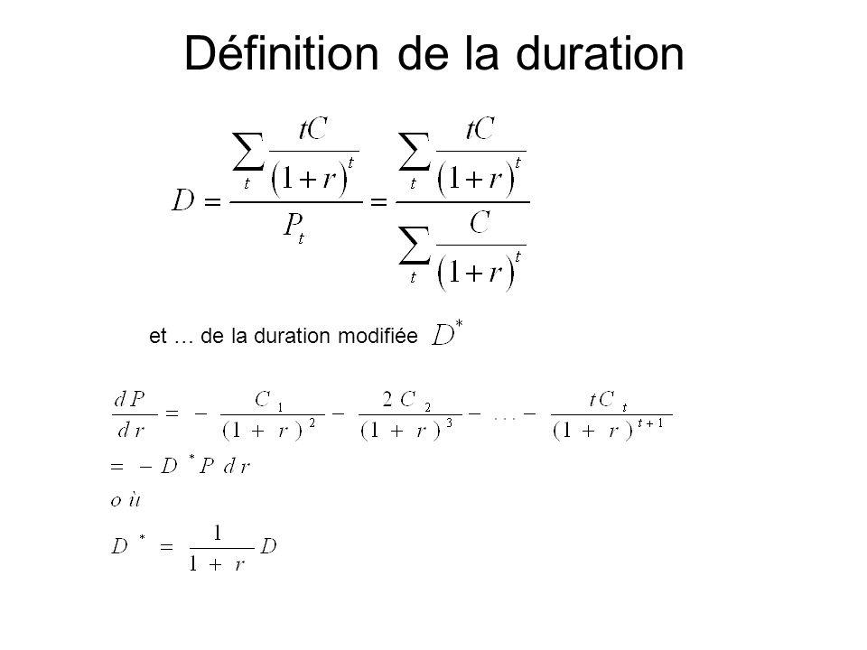 Définition de la duration