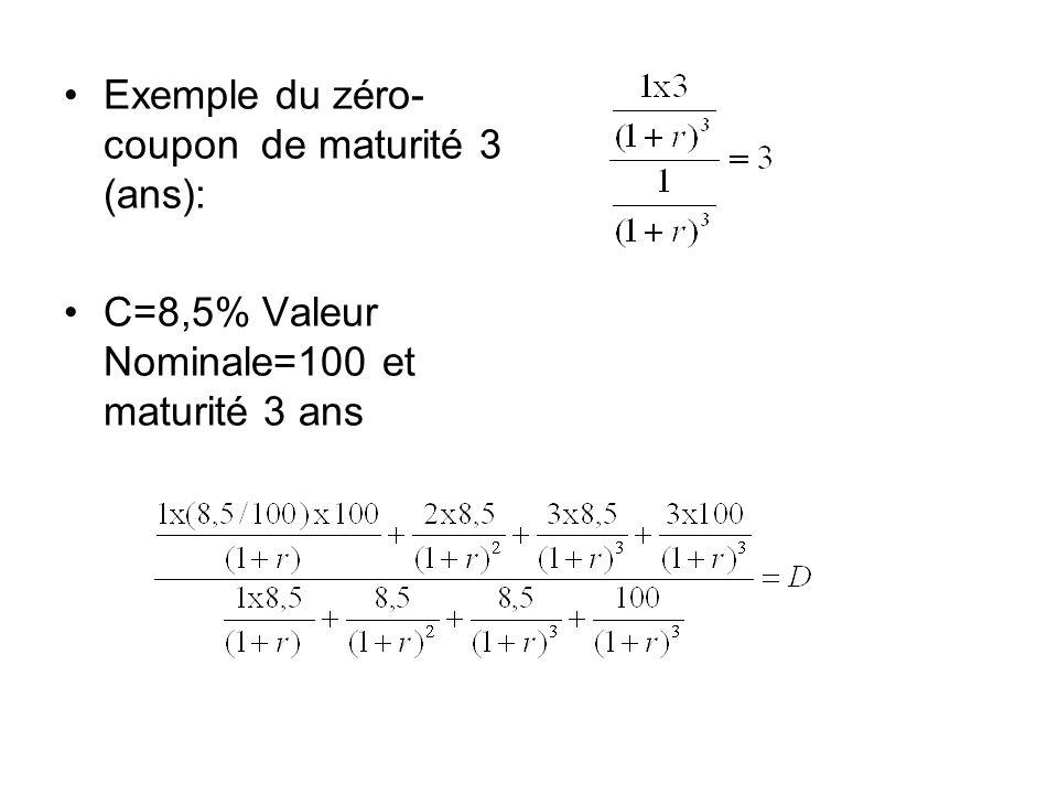 Exemple du zéro-coupon de maturité 3 (ans):