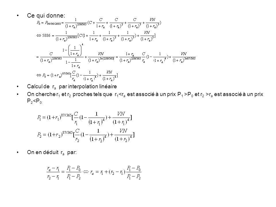 Ce qui donne: Calcul de ra par interpolation linéaire