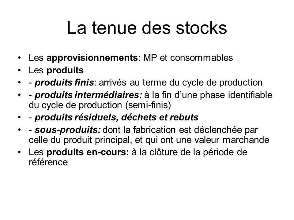 La tenue des stocks Les approvisionnements: MP et consommables